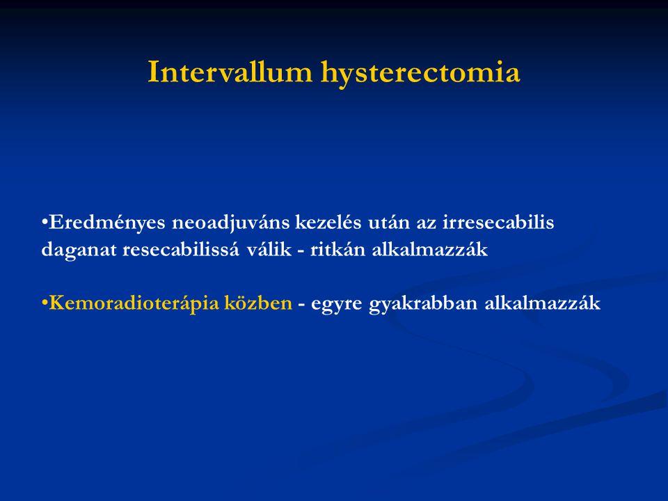 Intervallum hysterectomia