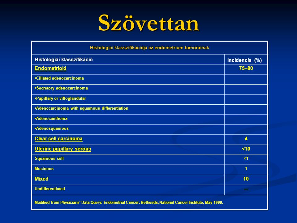 Histologiai klasszifikációja az endometrium tumorainak