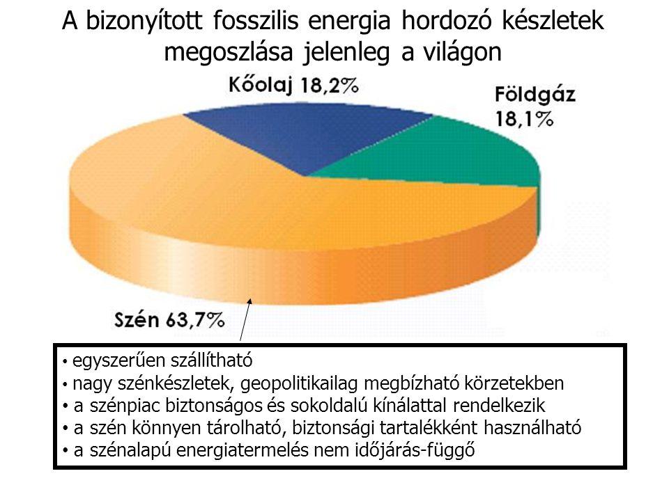 A bizonyított fosszilis energia hordozó készletek megoszlása jelenleg a világon