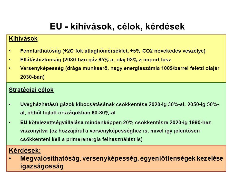 EU - kihívások, célok, kérdések