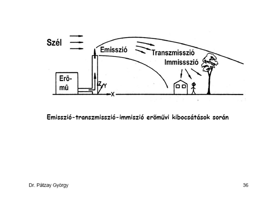 http://www.kankalin.bme.hu/Dok/energia4.pdf
