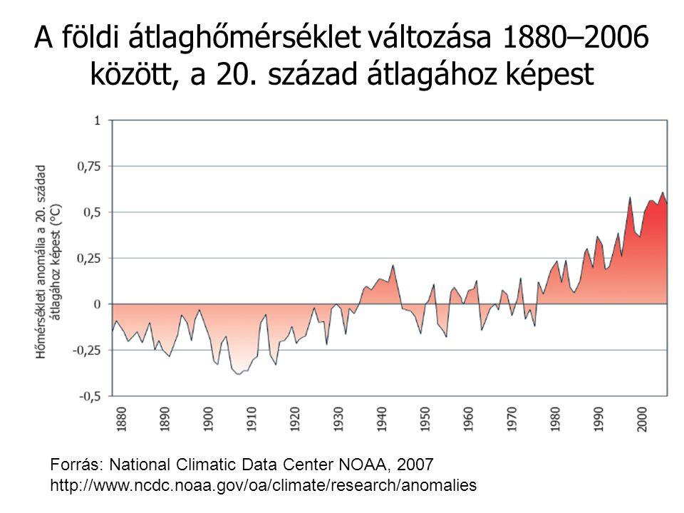 A földi átlaghőmérséklet változása 1880–2006 között, a 20