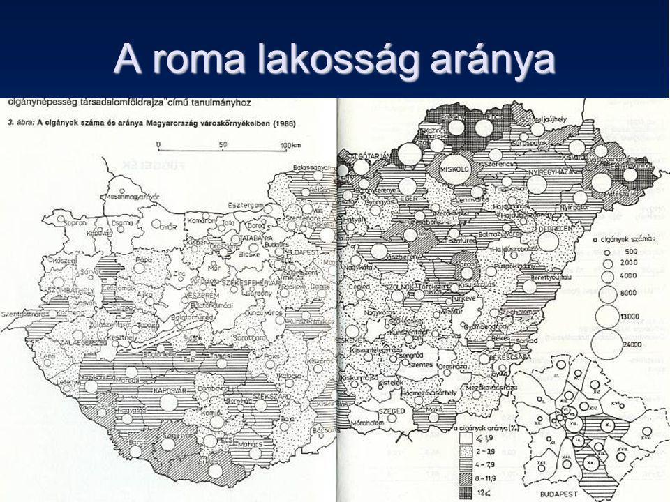 A roma lakosság aránya