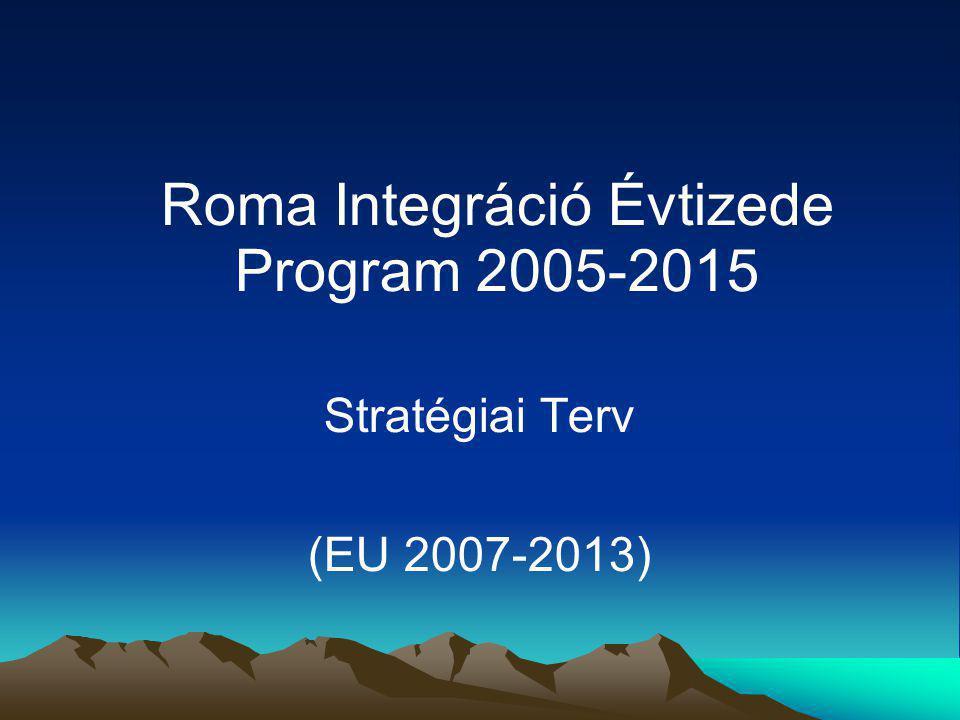 Roma Integráció Évtizede Program 2005-2015