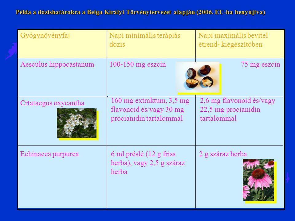 2,6 mg flavonoid és/vagy 22,5 mg procianidin tartalommal