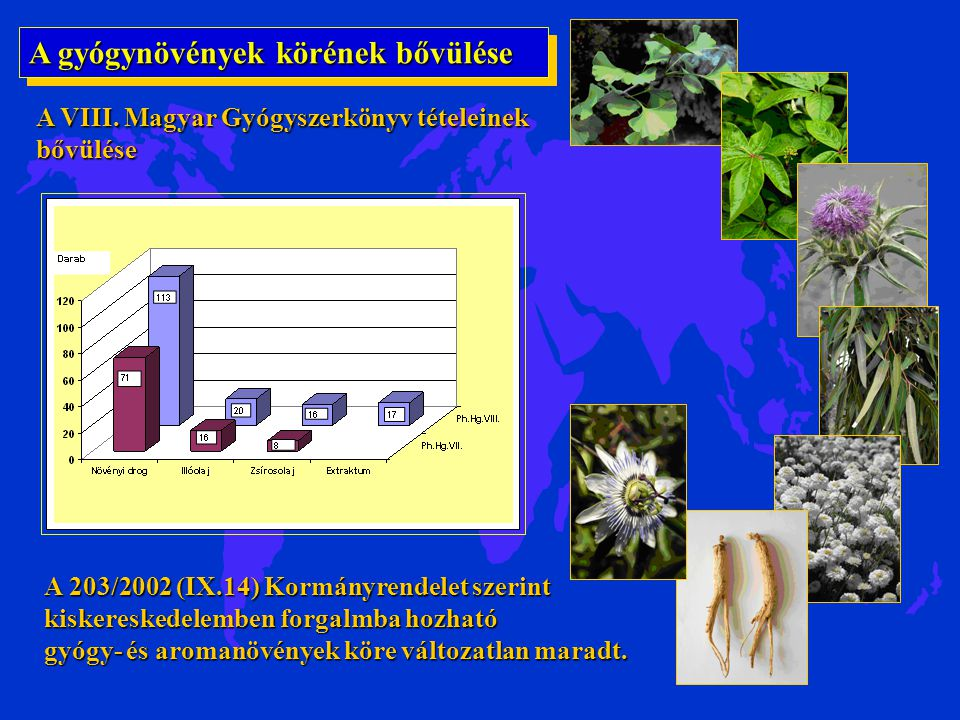A gyógynövények körének bővülése