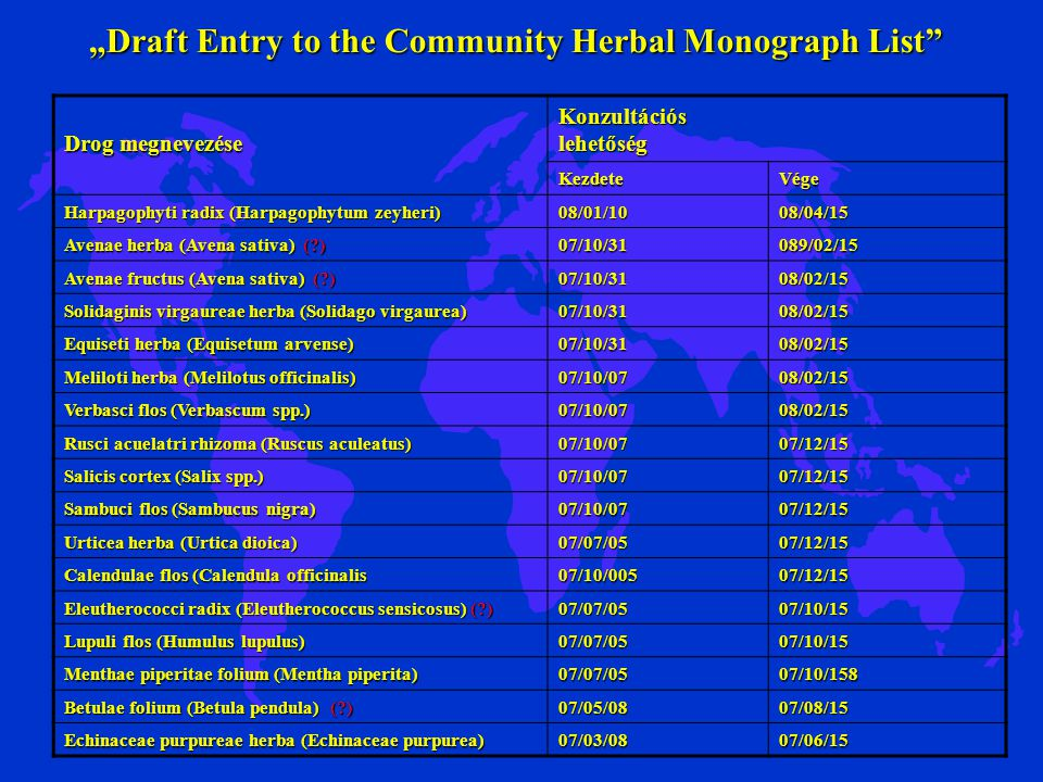 """""""Draft Entry to the Community Herbal Monograph List"""