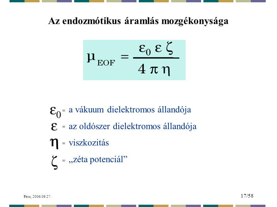 Az endozmótikus áramlás mozgékonysága