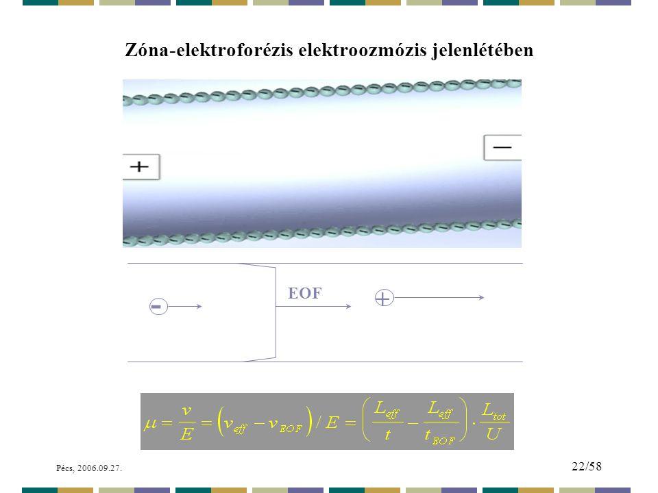 Zóna-elektroforézis elektroozmózis jelenlétében