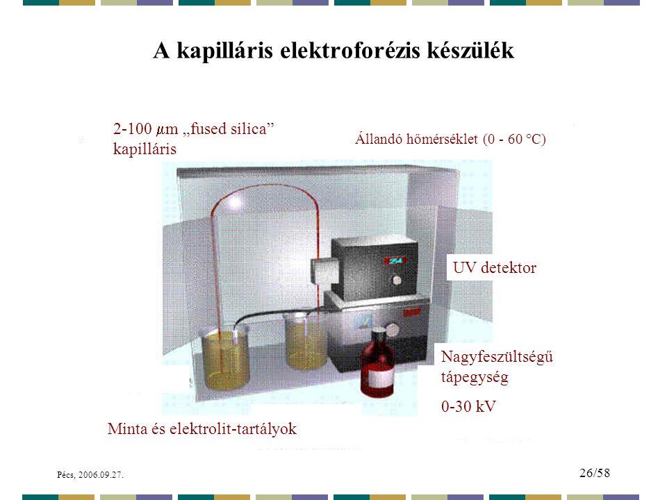 A kapilláris elektroforézis készülék