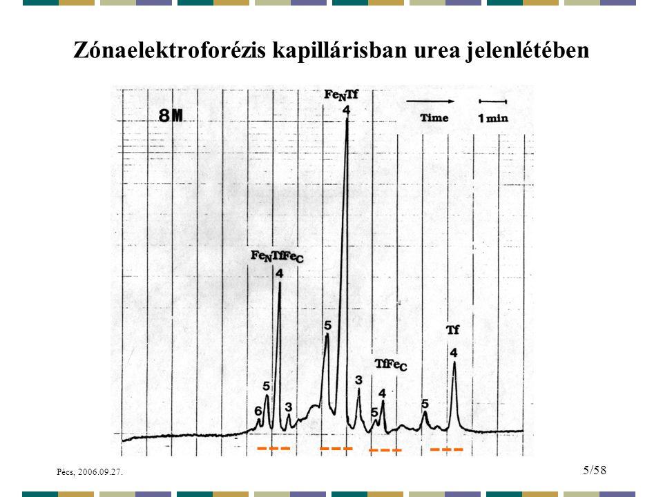 Zónaelektroforézis kapillárisban urea jelenlétében