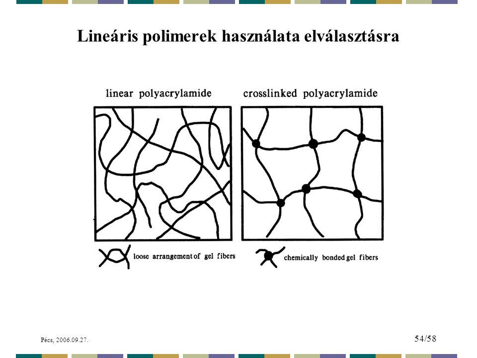 Lineáris polimerek használata elválasztásra