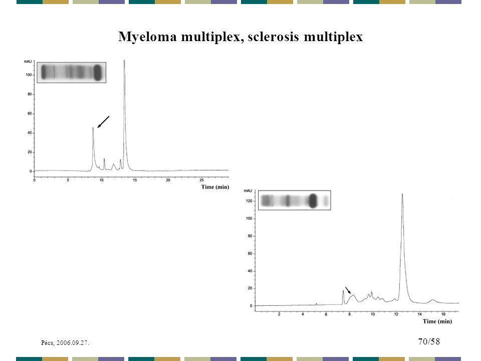 Myeloma multiplex, sclerosis multiplex