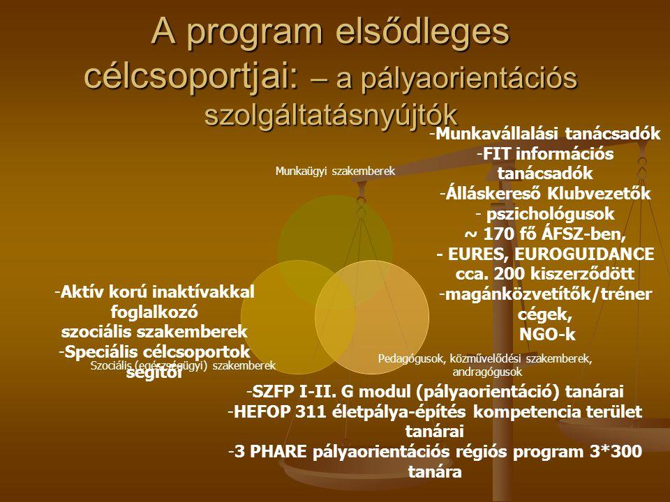 A program elsődleges célcsoportjai: – a pályaorientációs szolgáltatásnyújtók