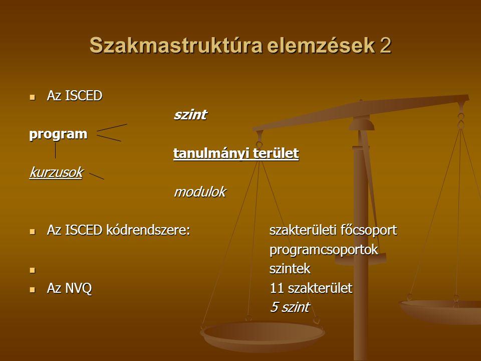 Szakmastruktúra elemzések 2
