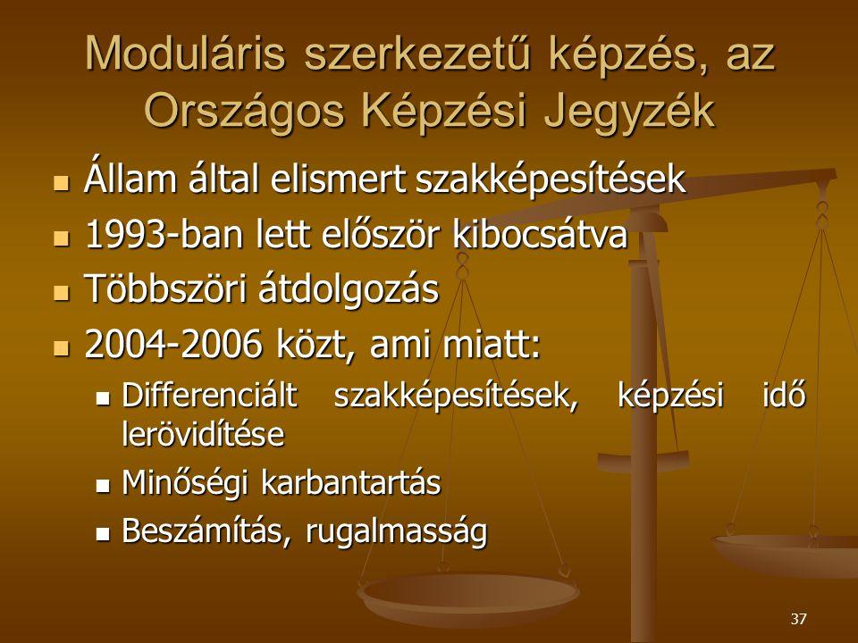 Moduláris szerkezetű képzés, az Országos Képzési Jegyzék