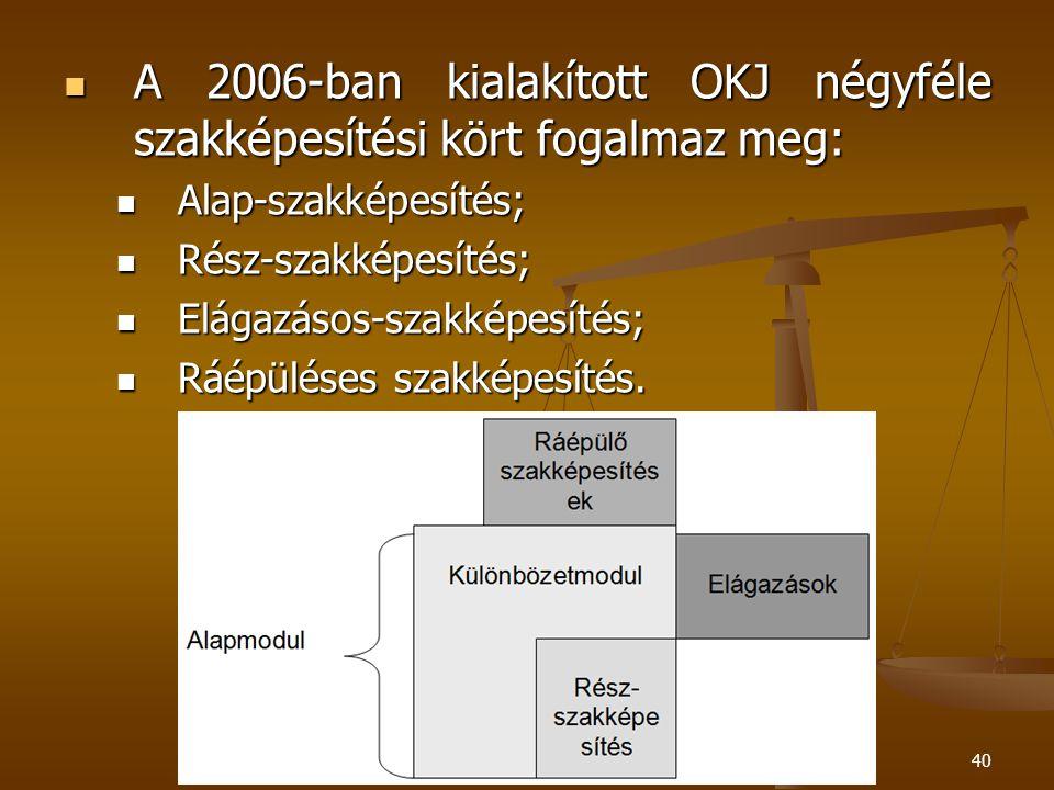 A 2006-ban kialakított OKJ négyféle szakképesítési kört fogalmaz meg: