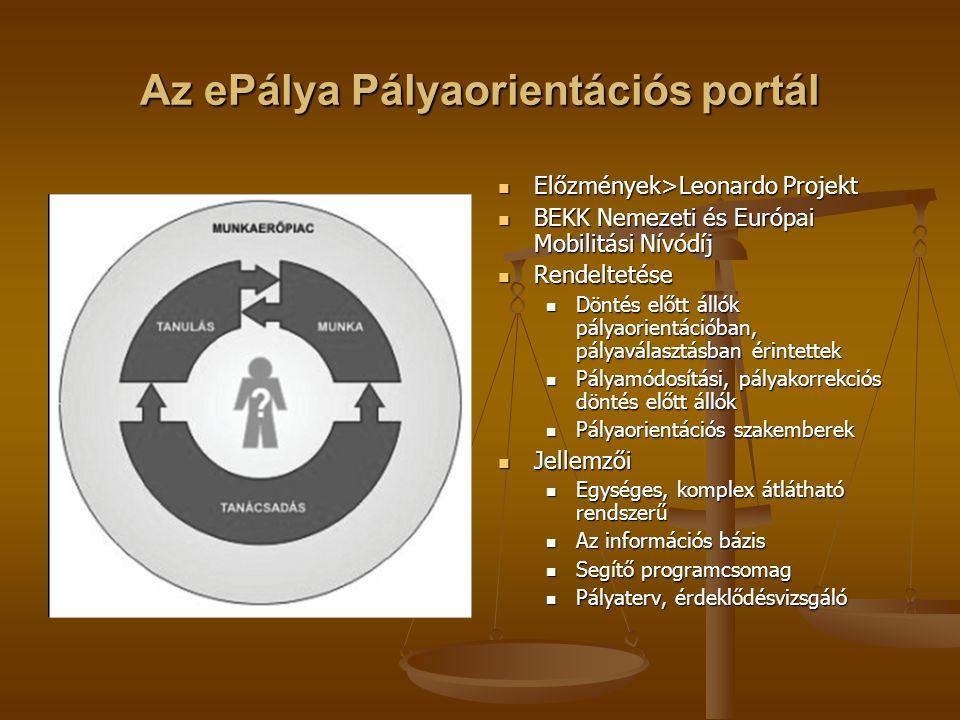 Az ePálya Pályaorientációs portál