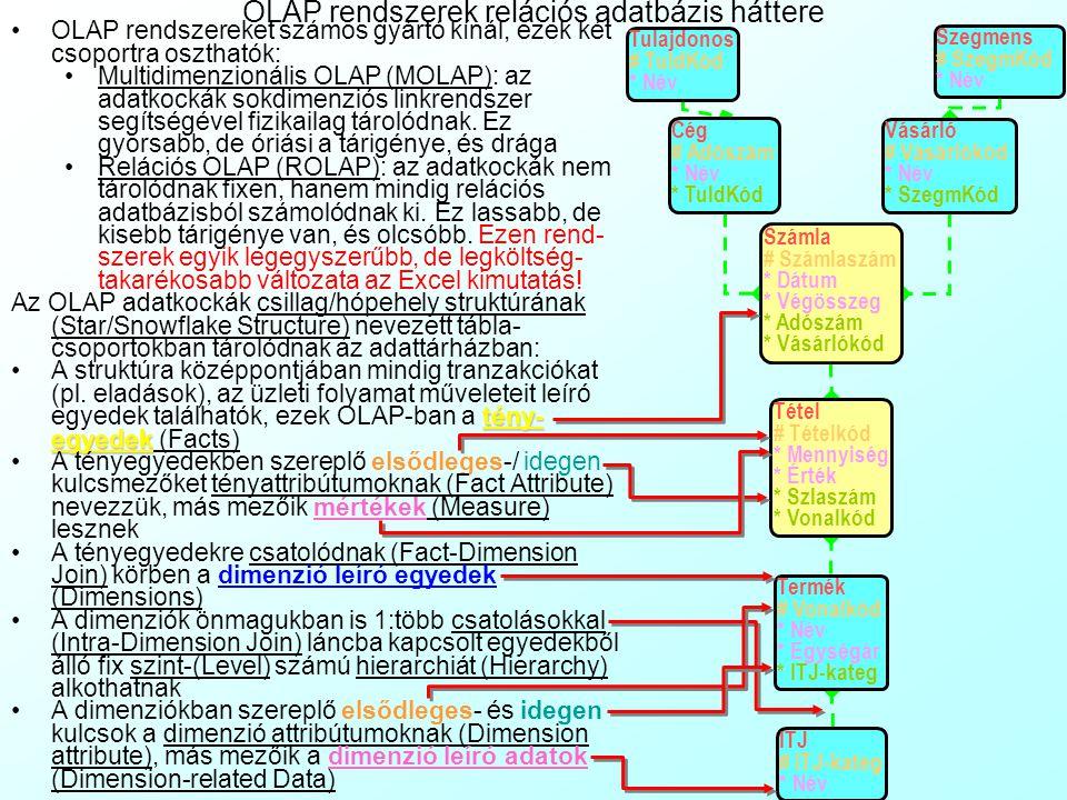 OLAP rendszerek relációs adatbázis háttere