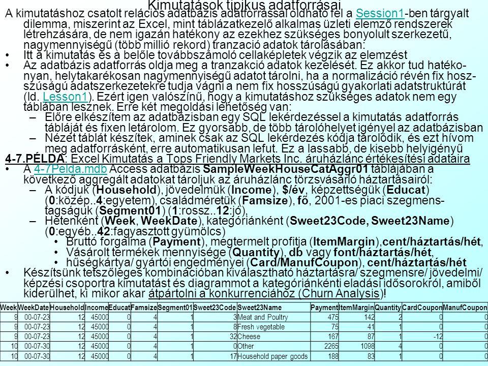 Kimutatások tipikus adatforrásai