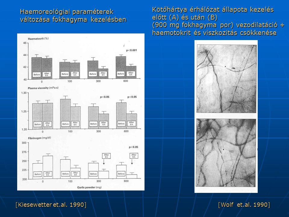 Haemoreológiai paraméterek változása fokhagyma kezelésben