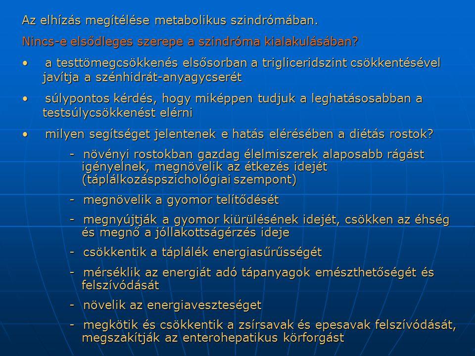 Az elhízás megítélése metabolikus szindrómában.