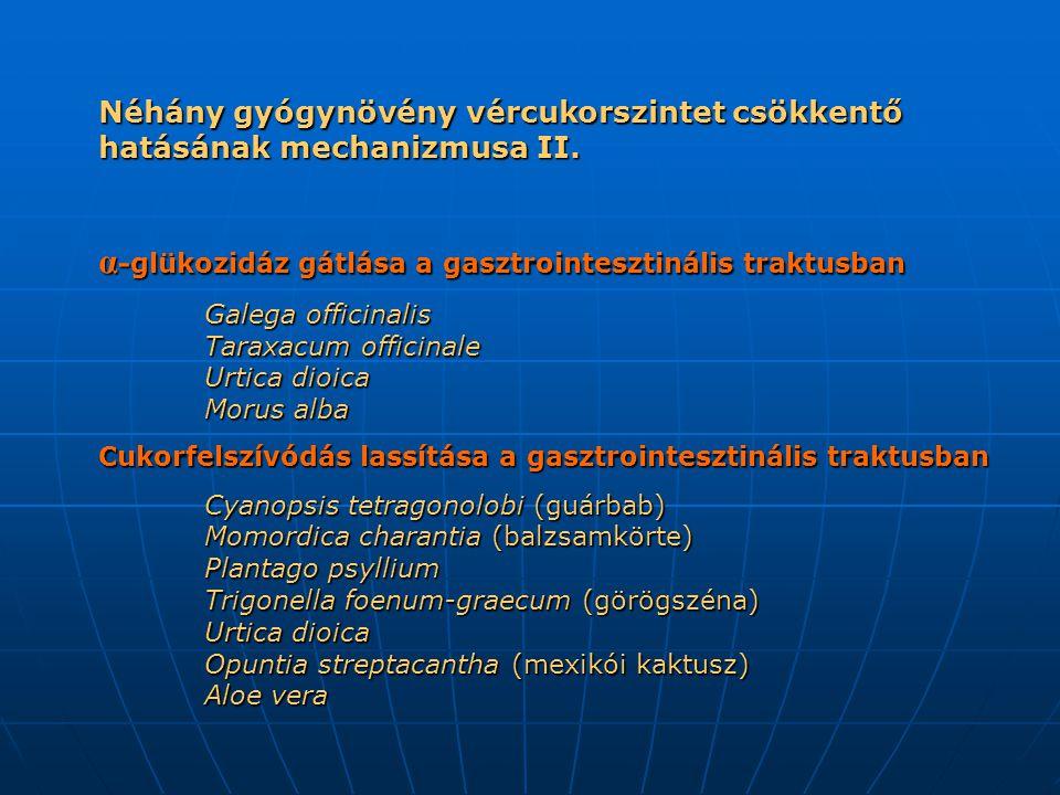 α-glükozidáz gátlása a gasztrointesztinális traktusban