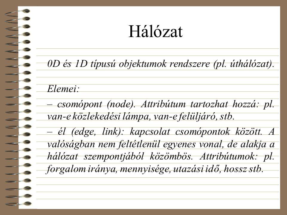 Hálózat 0D és 1D típusú objektumok rendszere (pl. úthálózat). Elemei: