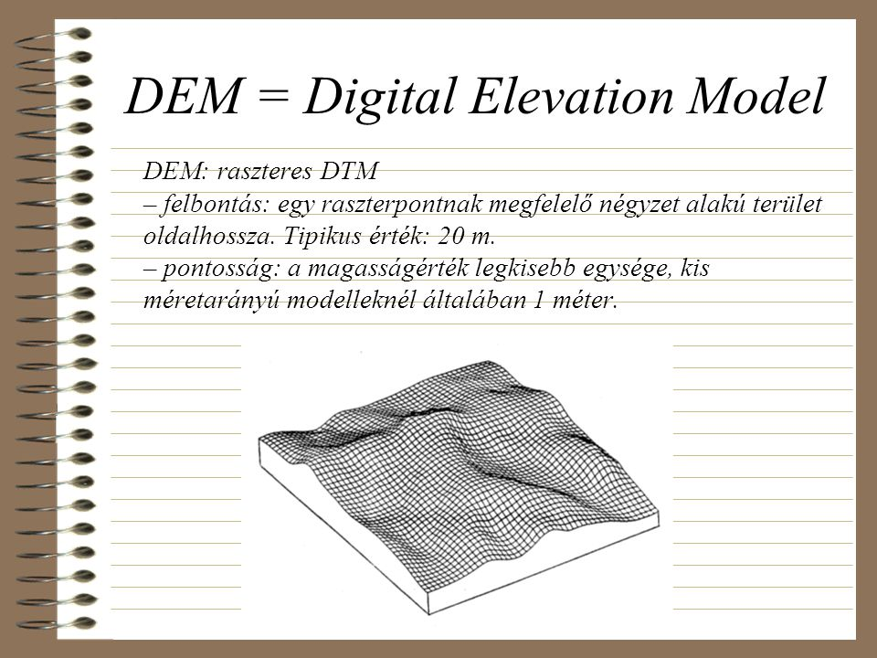 DEM = Digital Elevation Model