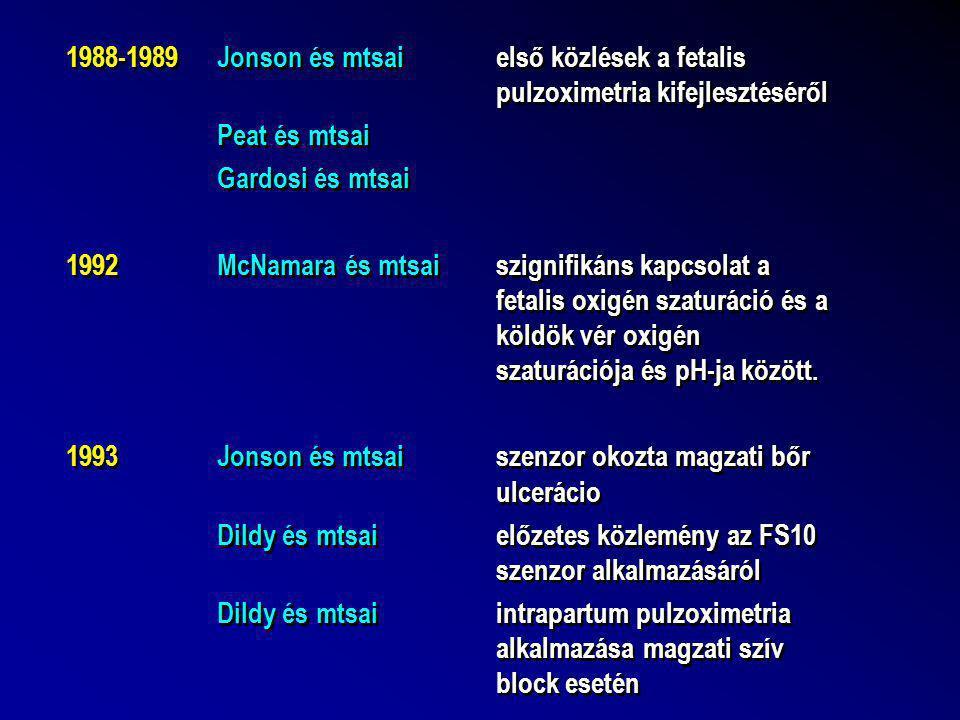 1988-1989. Jonson és mtsai. első közlések a fetalis