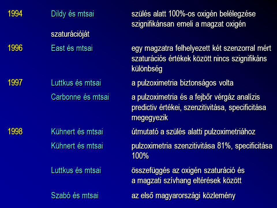 Szabó és mtsai az első magyarországi közlemény