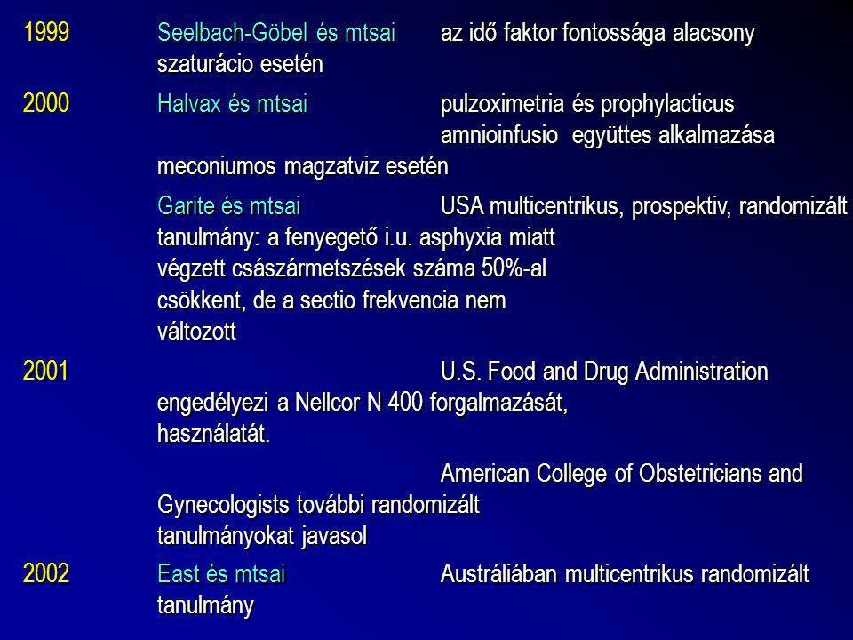 1999. Seelbach-Göbel és mtsai. az idő faktor fontossága alacsony