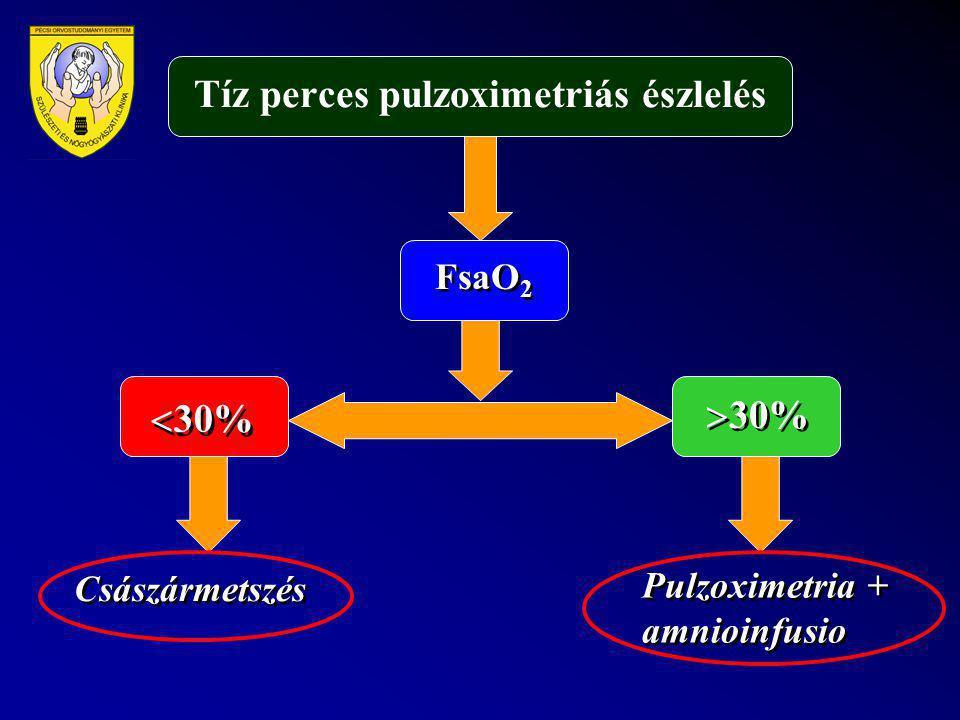 Tíz perces pulzoximetriás észlelés