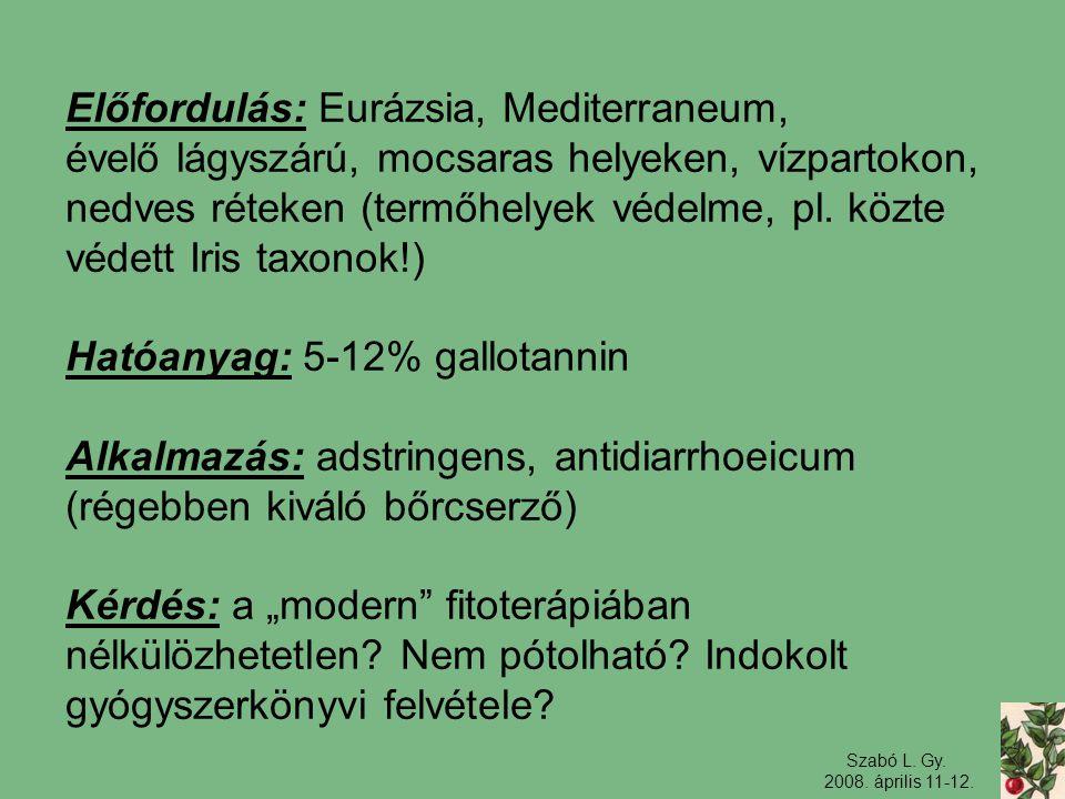 Előfordulás: Eurázsia, Mediterraneum,
