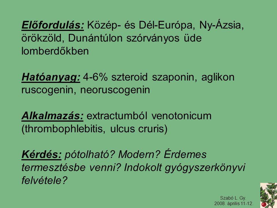 Hatóanyag: 4-6% szteroid szaponin, aglikon ruscogenin, neoruscogenin