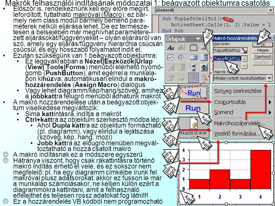 Makrók felhasználói indításának módozatai 1: beágyazott objektumra csatolás