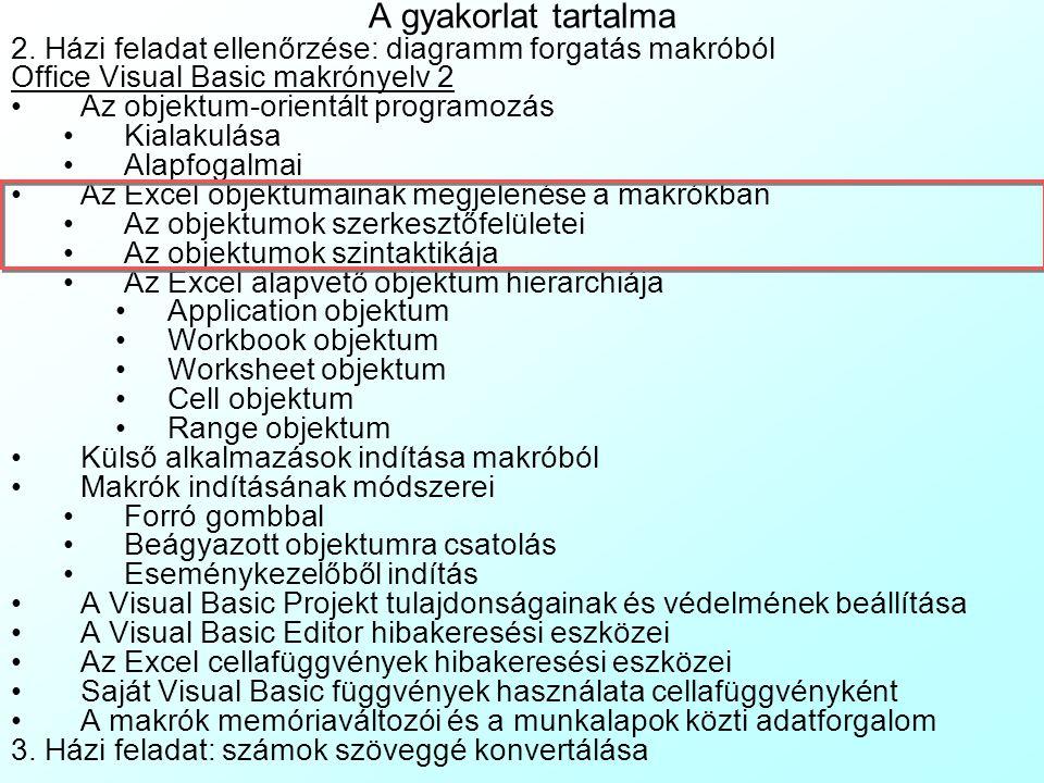 A gyakorlat tartalma 2. Házi feladat ellenőrzése: diagramm forgatás makróból. Office Visual Basic makrónyelv 2.