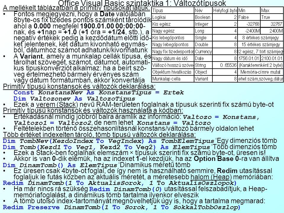 Office Visual Basic szintaktika 1: Változótípusok