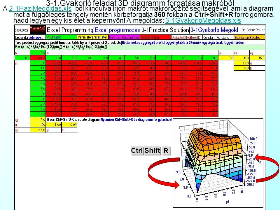 3-1.Gyakorló feladat 3D diagramm forgatása makróból