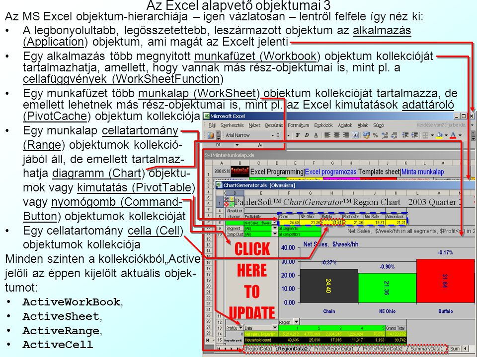 Az Excel alapvető objektumai 3