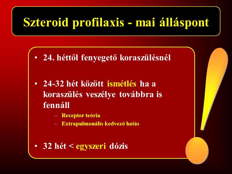 Szteroid profilaxis - mai álláspont