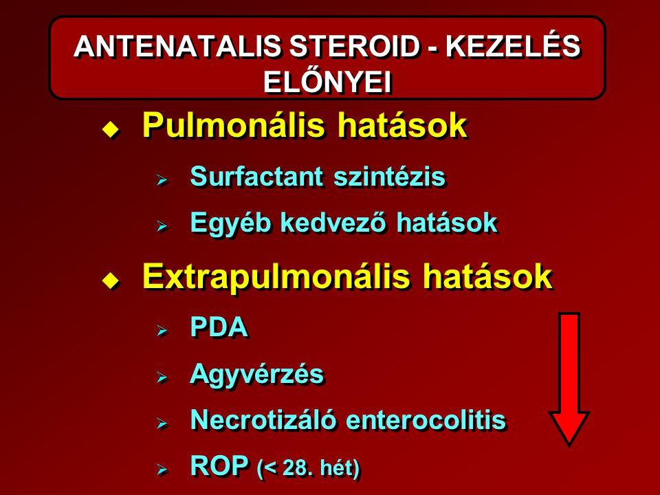 ANTENATALIS STEROID - KEZELÉS ELŐNYEI
