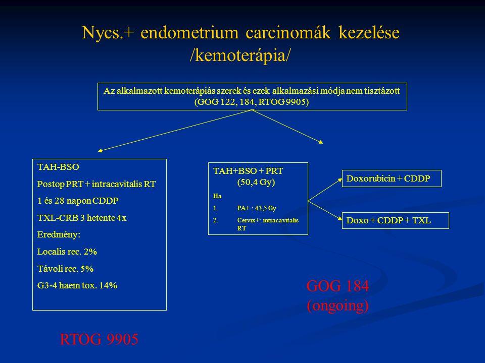 Nycs.+ endometrium carcinomák kezelése /kemoterápia/