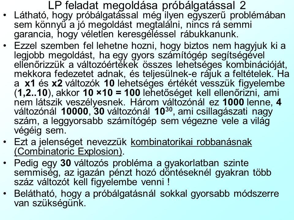 LP feladat megoldása próbálgatással 2