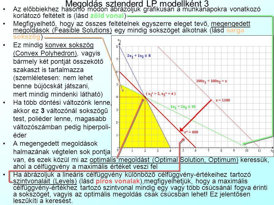 Megoldás sztenderd LP modellként 3