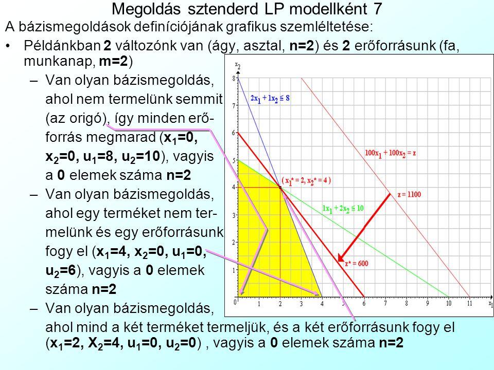 Megoldás sztenderd LP modellként 7