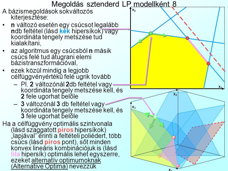Megoldás sztenderd LP modellként 8