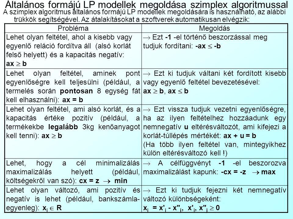 Általános formájú LP modellek megoldása szimplex algoritmussal
