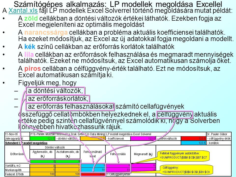 Számítógépes alkalmazás: LP modellek megoldása Excellel