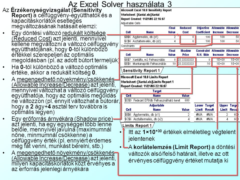 Az Excel Solver használata 3